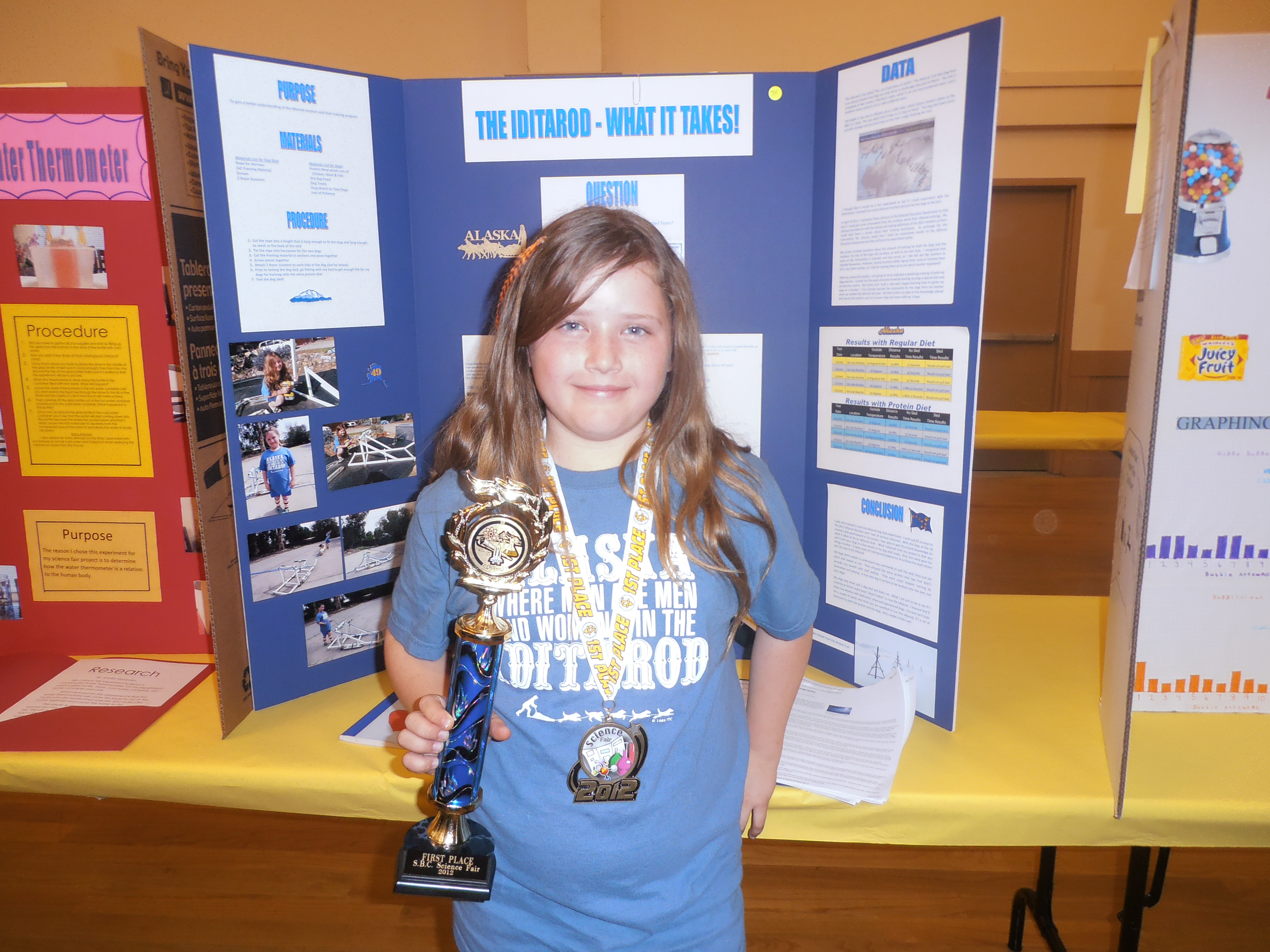 Science Projects: The Iditarod – What it Takes By Shelby